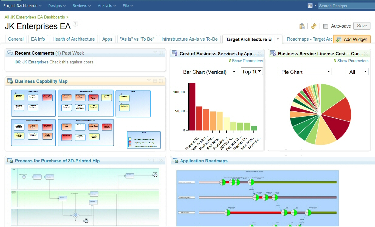 Softlanding Unicom 174 Global Releases New Enterprise
